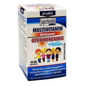 jutavit multivitamin gyerekeknek